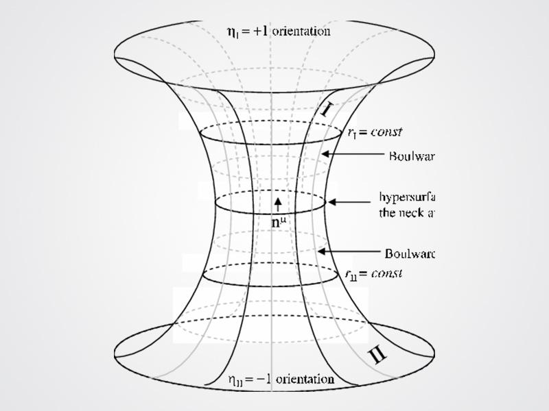 Einstein Rosen Bridge equation