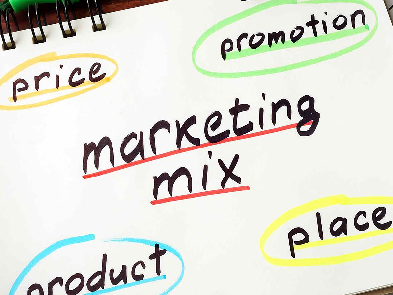 7 Ps in Marketing