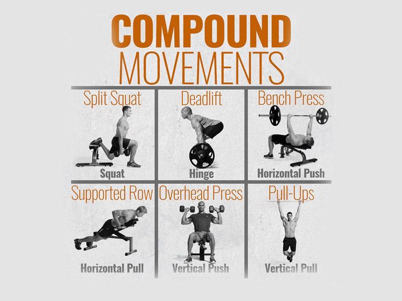 compound movements
